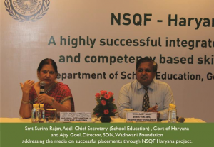 NSQF Haryana Project