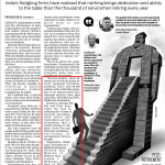 Ajay Kela's quote in New Indian Express